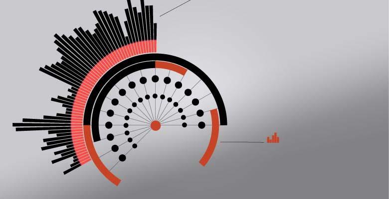 Big data-modern art
